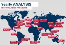 HRS publie le baromètre Hôtel Price Radar 2015