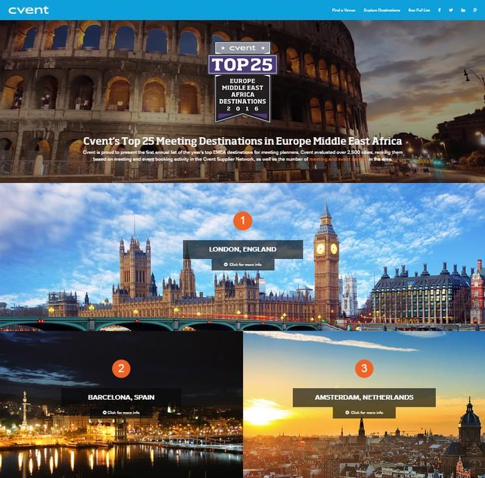 Londres avait déjà été sacré lors du 1er classement Cvent dédié à l'Europe