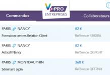 V.Pro Entreprises