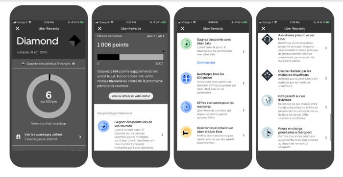Uber Rewards